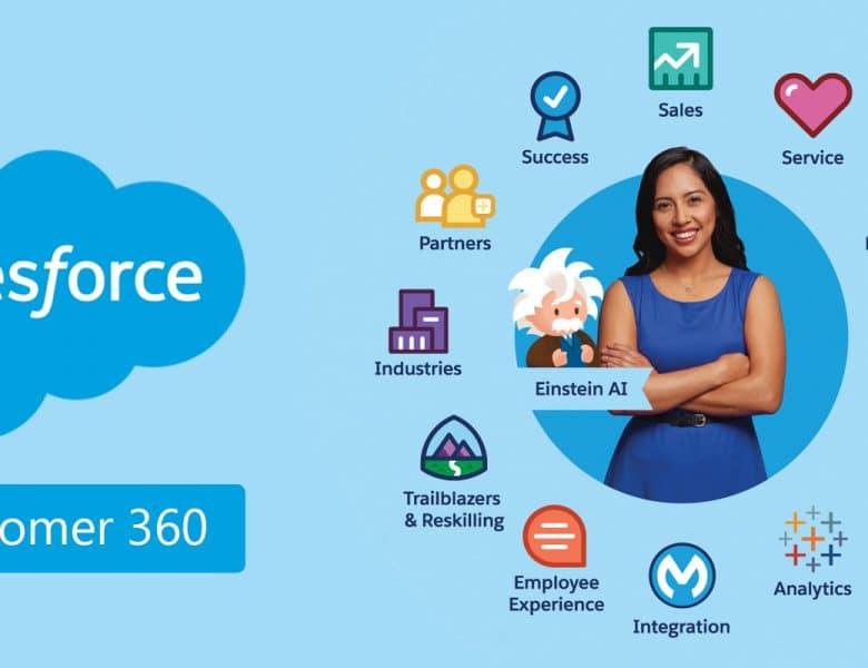 Salesforce Tam Olarak Nedir?